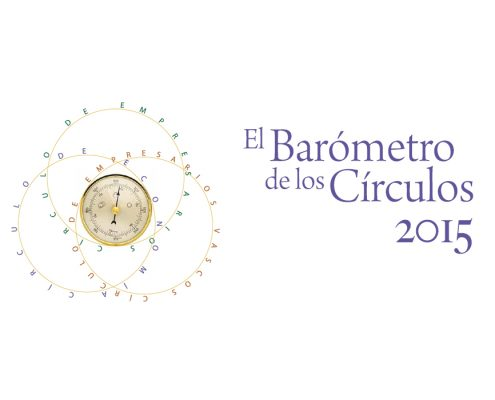 Barómetro Círculos 2015