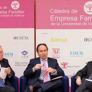 Empresas Familiares en el mundo